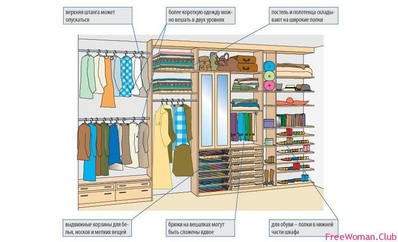 Встроенный шкаф своими руками, гардероб своими руками