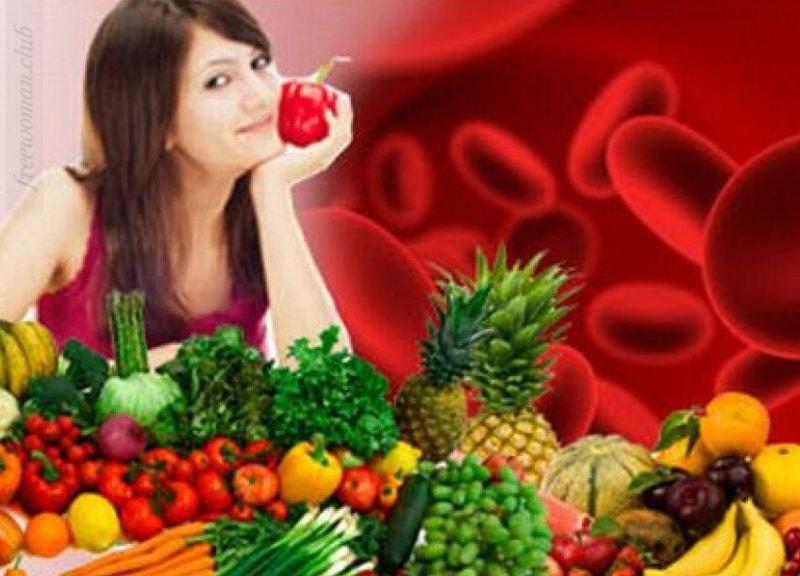 Метаболическая диета подробное описание