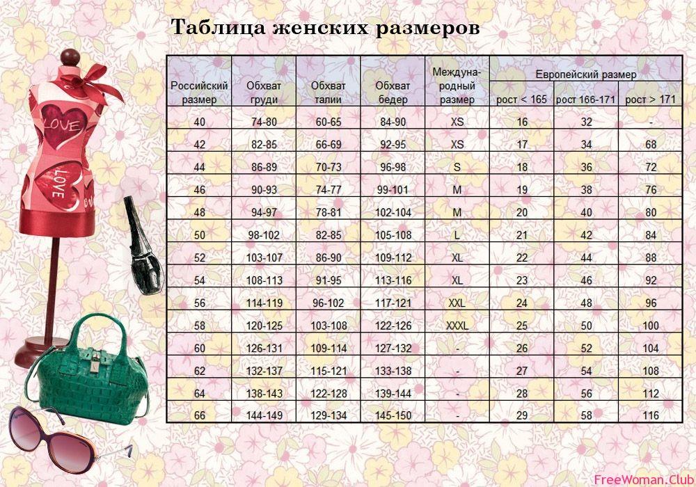 Русские Размеры Женской Одежды
