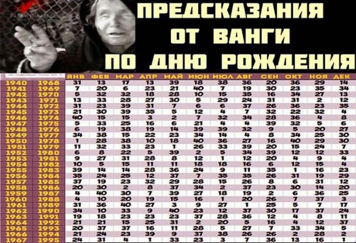 битва экстрасенсов 11 6